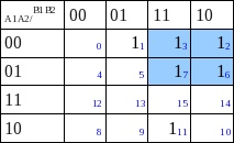 C0 grupo de 4 elementos