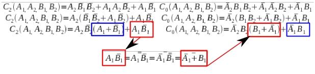 Equivalencia entre C2vy C0 desarrollada