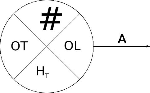 elemento diagrama Pert