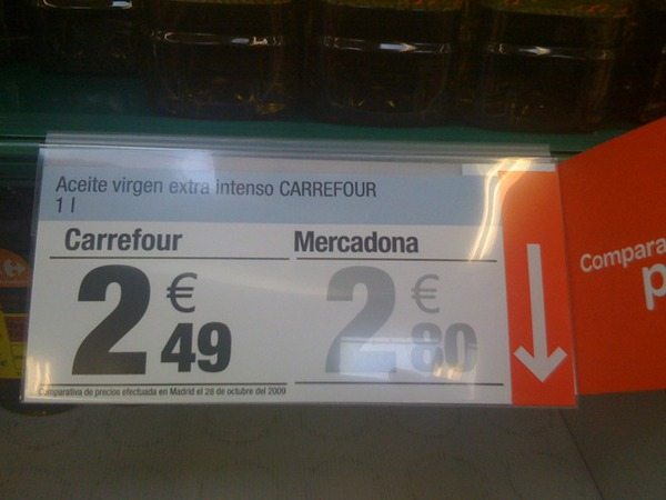 Competencia Carrefour vs Mercadona