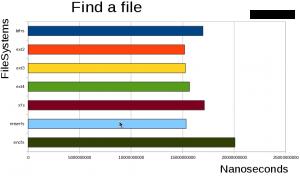 find a file