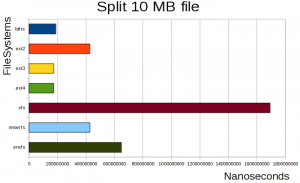 split 10 MB file