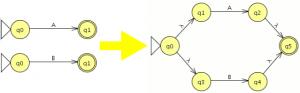 Regla 4 expresión regular a AFND