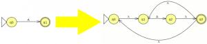 Regla 5 expresión regular a AFND