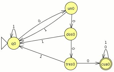 autómata que contenga dos pares de ceros consecutivos