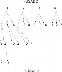 Esquema LRU